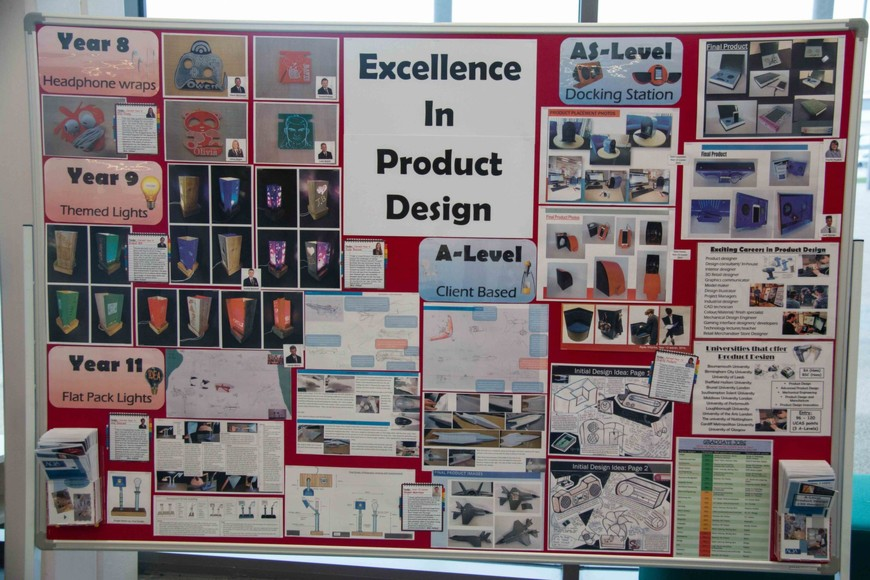 Excellence in Product Design