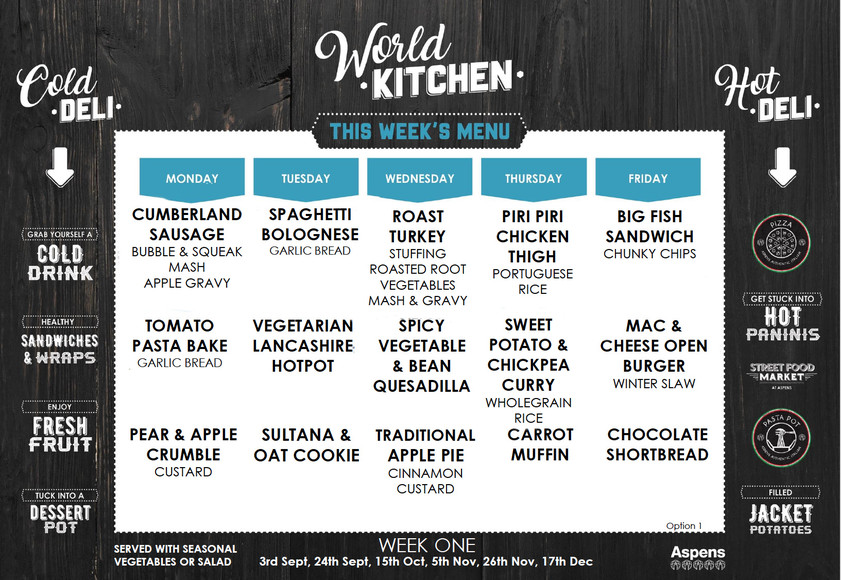 Menu   week one