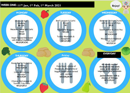 New Seasonal School Lunch Menus