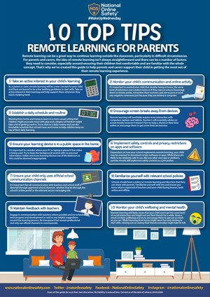 10 Parent Tips for Remote Learning