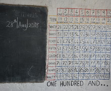 Maths on school wall Kenya 2018