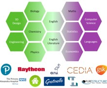 STEM Courses and Sponsors Pic