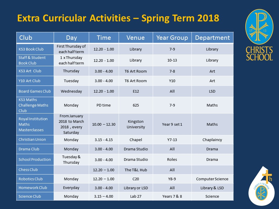 Extra curricular activities spring 2018