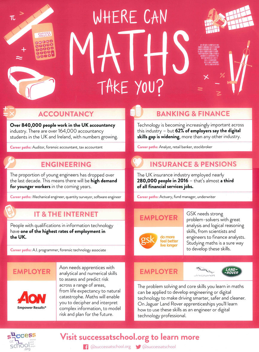 Where can maths take you