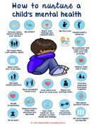Nurture your child's mental health