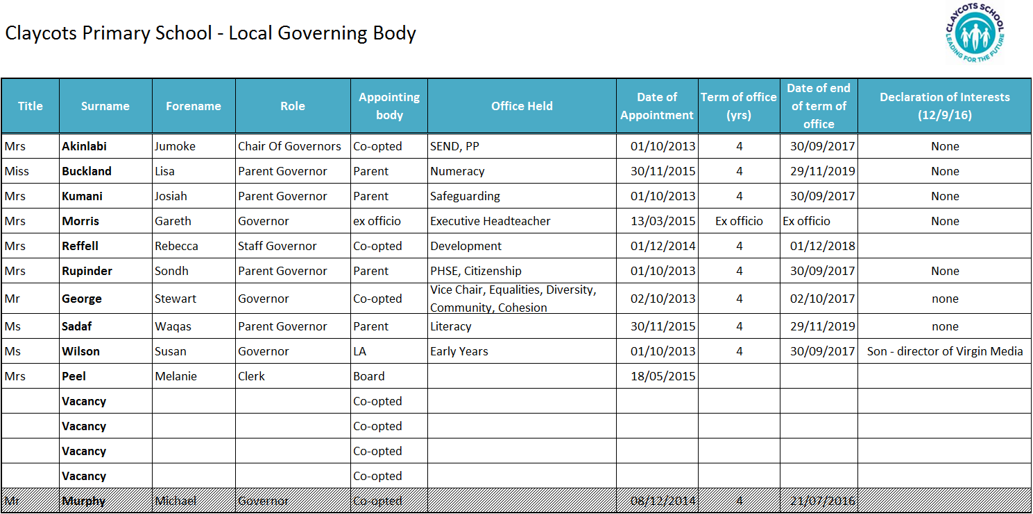 Governors log