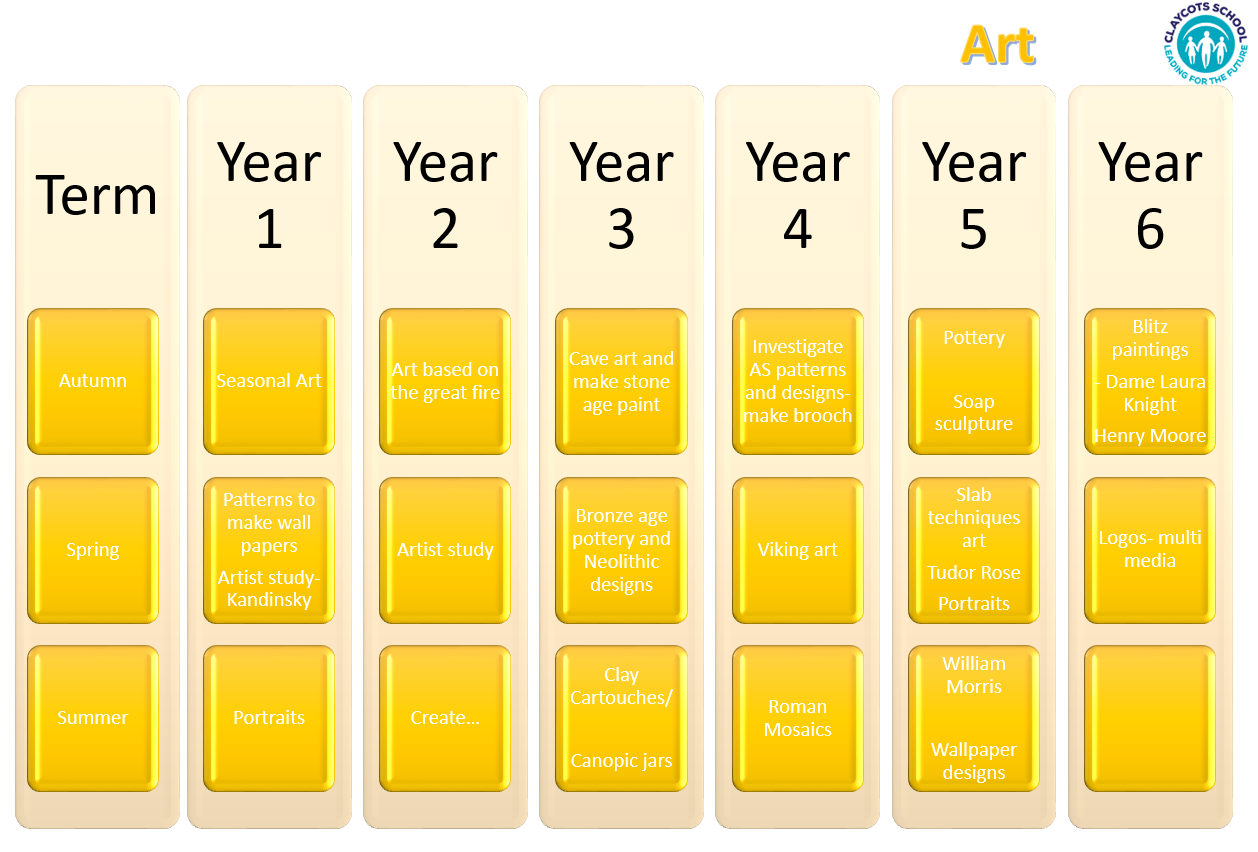 Art overview bright sparks