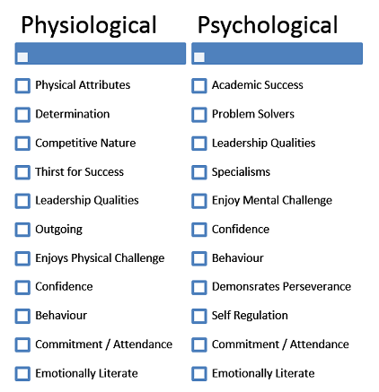 Physiological and psychological table small