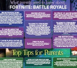 E Safety Update: What parents need to know about Fortnite
