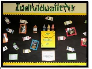 Individuality display