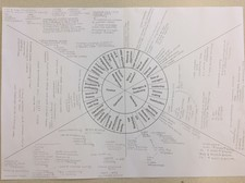 Hbr y12 bs revision wheel 2