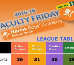 Faculty Friday - Latest League Table