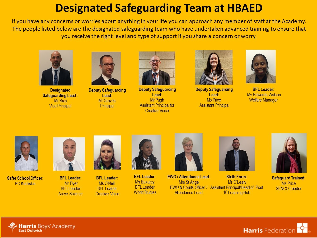 Safeguarding team poster 20 21