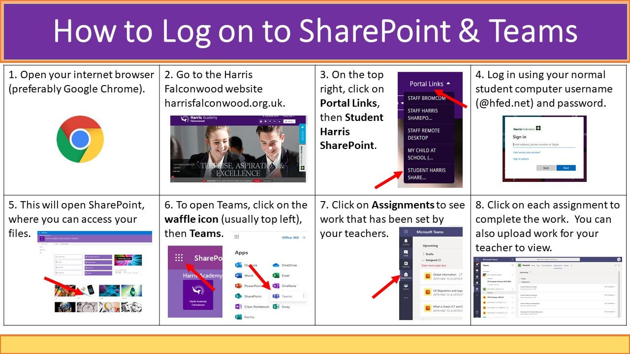 Y7-10 Sharepoint & Teams Access
