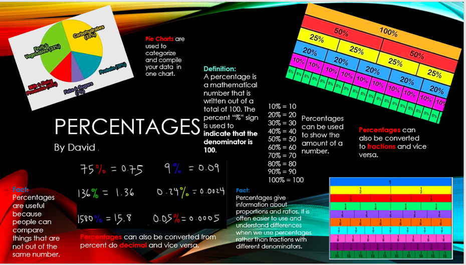 Science Numeracy Poster competition 3