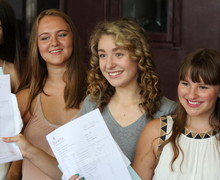 2016 gcse results 121