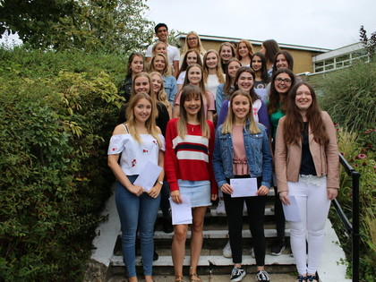 A level results 23
