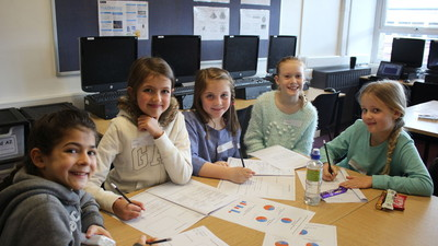 Year 5 Business and Enterprise Workshop