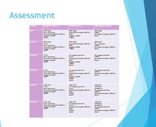 Curriculum & Assessment Information for Parents July 2017 10